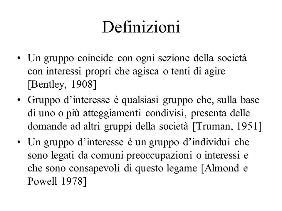 Definizioni Un gruppo coincide con ogni sezione della società con interessi propri che agisca o tenti di agire [Bentley, 1908]